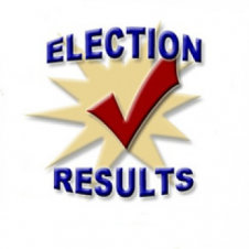 Election Results for Willington Parish Council